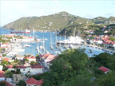 Gustavia Harbor in St.Barth's