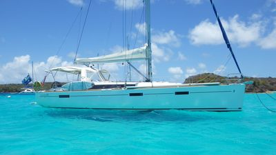 Yacht Charter In Grenada And The Grenadine Islands