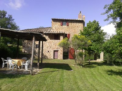 Panzano in Chianti house rental