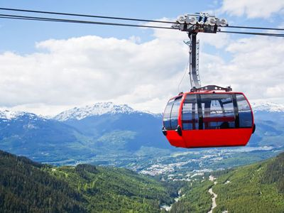 Peak 2 Peak Aerial Tramway Connecting Blackcomb and Whistler Mountains