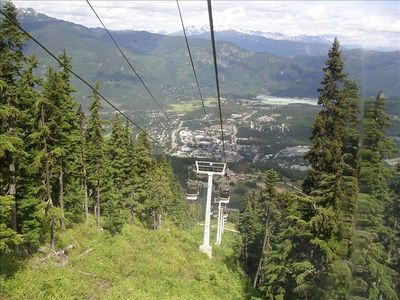 View from the Gondola at Whistler into the Village in August