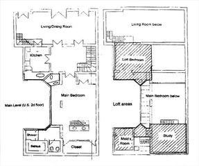 Recoleta apartment photo - Floorplan showing main level on 2d floor (US)