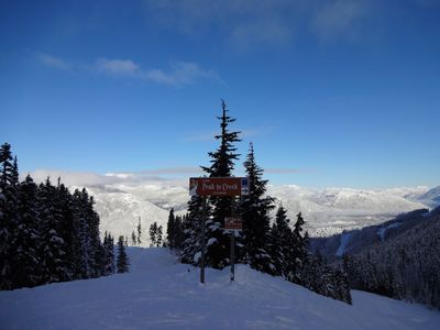 Vancouver apartment rental - Whistler Mountain