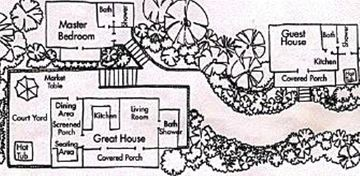 Layout showing Main House and neighboring cottage