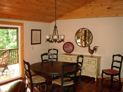 Cashiers villa rental - Dining Area