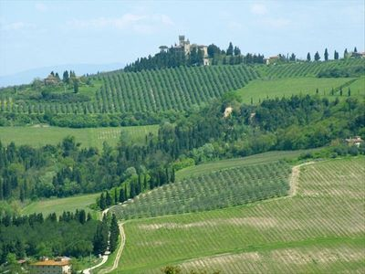 Explore the nearby beauties of Tuscany!