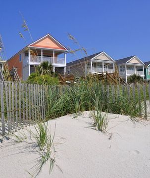 North Myrtle Beach 8 079 Properties Available Surfside