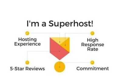 Superhost means i am committed to provide you a 5star experience.