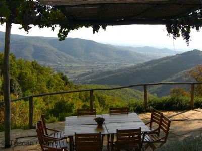 Photo for Villa Copp Tuscan Villa.  is a magical place. It seems like you're on top of the world and king of a