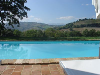 View of pool and Sibillini mountains from a sun bed.