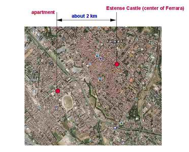 Distance of the apartment from the center of the Town of Ferrara