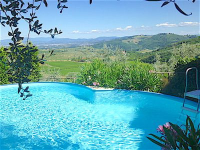 Photo for HILL OF FLORENCE, APARTMENT WITH PANORAMIC VIEW, GARDEN AND PRIVATE POOL