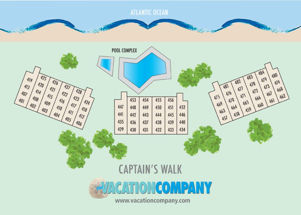 454 Captains Walk Oceanfront 5th Floor Its All About The View Palmetto Dunes Hilton Head South