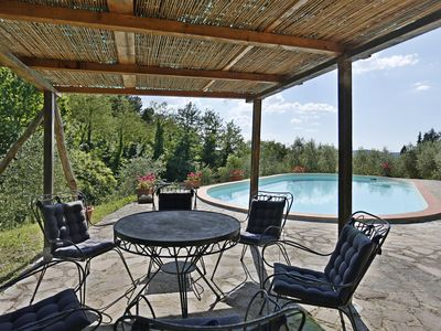 Photo for Chianti Panoramic Villa With A Pool