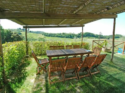 Photo for Cosy apartment in villa with pool, WIFI, TV, balcony, pets allowed, parking, close to San Gimignano