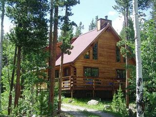Rental Properties On Highway  Estes Park Co
