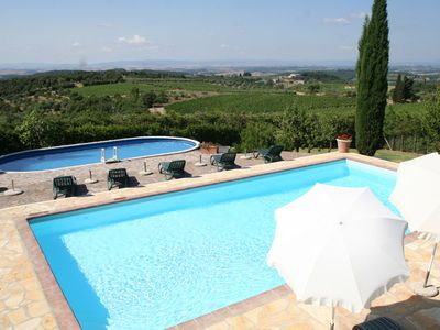 Photo for Lovely apartment for 4 guests with WIFI, pool, TV, patio, pets allowed, panoramic view and parking