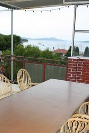 Search 3,617 holiday rentals