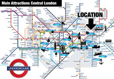 Main London Attractions in relation to the apartment