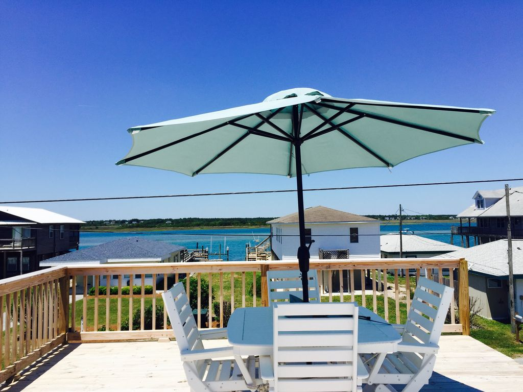 Vacation Rentals On Topsail Island By Owner
