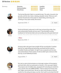 To date we have had over 50 sets of guests. Check out a few of the reviews.