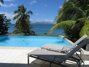 Cliffdwellers, Cliftons, Saint Kitts and Nevis
