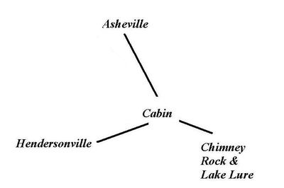 Out in the country centrally located to Asheville, Hendersonville, & Lake Lure
